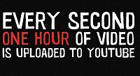 برای دیدن سایز بزرگ روی عکس کلیک کنید  نام: every-second-one-hour-video-uploaded-to-youtube.png مشاهده: 19 حجم: 83.7 کیلو بایت