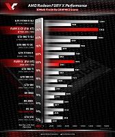 برای دیدن سایز بزرگ روی عکس کلیک کنید  نام: AMD-Radeon-Fury-X-3DMark-FireStrike.jpg مشاهده: 63 حجم: 307.9 کیلو بایت