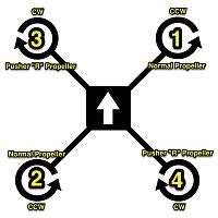 برای دیدن سایز بزرگ روی عکس کلیک کنید  نام: zuss_quad_motor_layout-3.jpg مشاهده: 351 حجم: 72.9 کیلو بایت