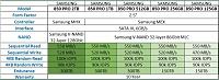 برای دیدن سایز بزرگ روی عکس کلیک کنید  نام: Samsung 850 Pro.JPG مشاهده: 197 حجم: 89.2 کیلو بایت