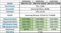 برای دیدن سایز بزرگ روی عکس کلیک کنید  نام: Samsung 960 Evo.JPG مشاهده: 196 حجم: 64.5 کیلو بایت