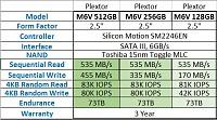برای دیدن سایز بزرگ روی عکس کلیک کنید  نام: Plextor M6.JPG مشاهده: 94 حجم: 56.9 کیلو بایت