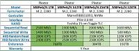 برای دیدن سایز بزرگ روی عکس کلیک کنید  نام: Plextor M8.JPG مشاهده: 96 حجم: 74.1 کیلو بایت