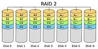برای دیدن سایز بزرگ روی عکس کلیک کنید  نام: RAID_2.png مشاهده: 58 حجم: 67.7 کیلو بایت