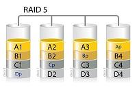 برای دیدن سایز بزرگ روی عکس کلیک کنید  نام: RAID 5.jpg مشاهده: 54 حجم: 68.2 کیلو بایت