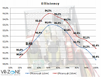 AEP650Efficiency.png