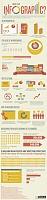 برای دیدن سایز بزرگ روی عکس کلیک کنید  نام: what-is-an-infographic.jpg مشاهده: 50 حجم: 700.7 کیلو بایت
