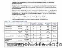 برای دیدن سایز بزرگ روی عکس کلیک کنید  نام: Intel-Kaby-Lake-Processor-SKU-Lineup-635x491.png مشاهده: 38 حجم: 213.1 کیلو بایت