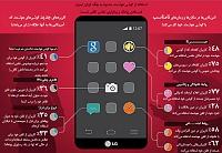 برای دیدن سایز بزرگ روی عکس کلیک کنید  نام: lg-infographic-bad-smartphone-habbits-mid.jpg مشاهده: 44 حجم: 85.3 کیلو بایت