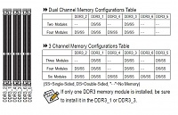 برای دیدن سایز بزرگ روی عکس کلیک کنید  نام: ece8148a_DDR3TRIDUALCHANNEL.jpeg مشاهده: 1 حجم: 77.1 کیلو بایت